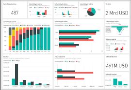 Microsoft Power BI | Carnaby ERP